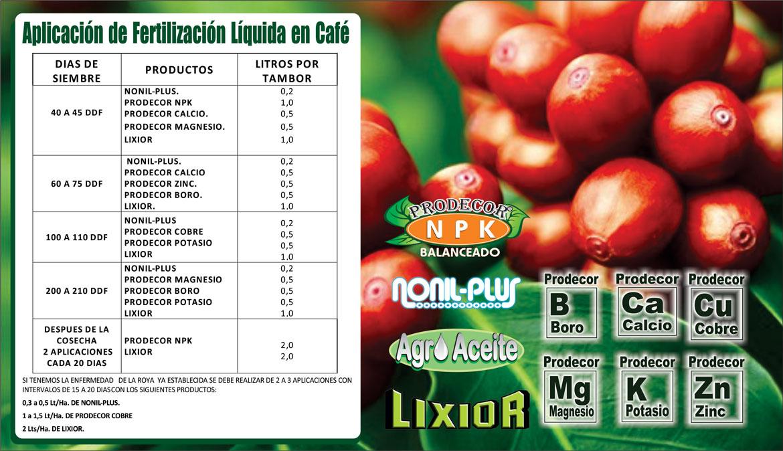 Plan-de-Fertilizacion-de-Cafe